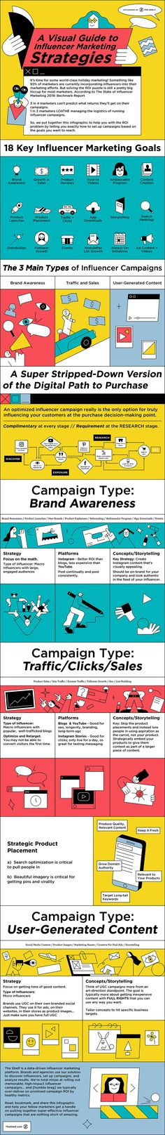 [INFOGRAPHIC] The Three Types of Influencer Marketing Campaigns — The Shelf Marketing Goals, Social Media Marketing, Digital Marketing, Marketing Strategies, Affiliate Marketing, Content Marketing, Online Marketing, Social Media Influencer, Influencer Marketing