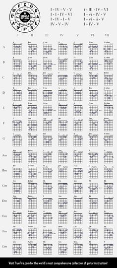 ultimate-guitar-chord-chart.png (1384×3168)