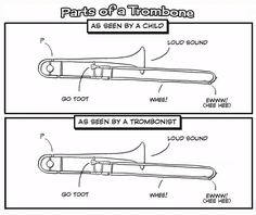 True. that is what I do when I play my trombone and remember I am a trombone wink wink