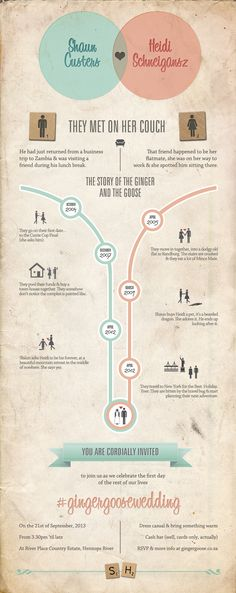 Wedding invitation infographic #gingergoosewedding #scrabble #infographic