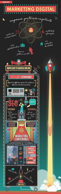 Infografía ¿Qué es Marketing Digital?