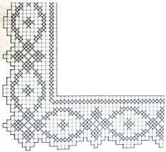 Thread crochet magazines to re Crochet Edging Patterns, Filet Crochet Charts, Crochet Lace Edging, Crochet Motifs, Crochet Borders, Crochet Cross, Crochet Stitches, Knit Crochet, Thread Crochet