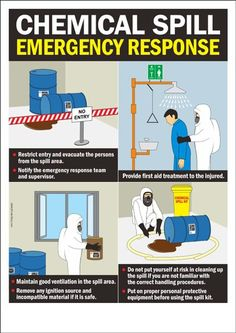 First Aid Posters – Safety Poster Shop Fire Safety Poster, Health And Safety Poster, Safety Posters, First Aid Poster, Summer Safety Tips, Safety Pictures, Poster Shop, Safety Slogans, First Aid Treatment