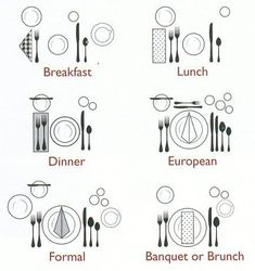 The proper way to set a table. (For different occasions!)