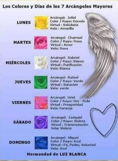 Spiritual Messages, Spiritual Life, Archangel Prayers, Spanish Prayers, My Guardian Angel, Catholic Prayers, God Prayer, Good Vibes Only, Wicca
