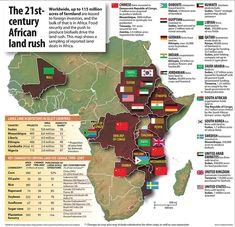 African Land Rush Map