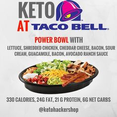 Keto grocery list, food and recipes for a keto diet before and after. Meal plans with low carbs, keto meal prep for healthy living and weight loss. Keto Foods, Keto Diet Fast Food, Keto Fast Food Options, Fast Healthy Meals, Healthy Eating, Ketogenic Recipes, Fast Foods, Quick Meals, Low Carb Meal