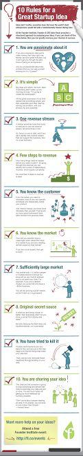 ¿Es buena tu idea de negocio? 10 criterios para evaluarla
