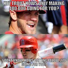 mike trout meme | Mike Trout | MLB Memes, Sports Memes, Funny Memes, Baseball Memes ...