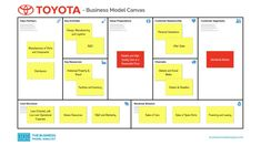 Toyota is one of the leading automakers in the world, and its strong brand recognition has assured a significant share of the worldwide market. Such a global position has made it a sustainable long-term business model. Let's take a look at Toyota Business Model. A brief history of Toyota The history of Toyota began in [...] Netflix Business Model, Franchise Business, Business Model Canvas, Cloud Infrastructure, Value Proposition, Drop Shipping Business, Short Words, Etsy Business, Direct Sales