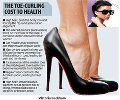 Painful High Heels | Ladies....No More Suffering For Fashion! Cure Your Foot Pain TODAY!