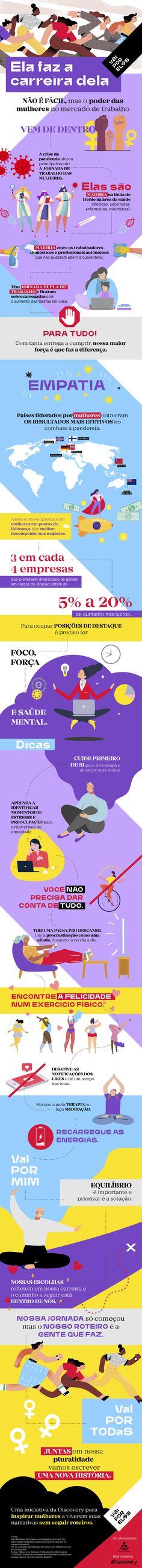 Ela faz a carreira dela! ✨ #VaiPorElas #GirlPower Health And Wellness, Career, You Are Special