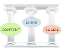 The 3 Pillars for Developing a Successful Website SEO Foundation