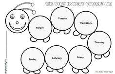 the very hungry caterpillar days of the week (sequencing)