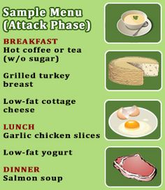 The Dukan diet - now those of you who are willing to attempt this one, go through the Dukan diet food list given below. Because people, it works!