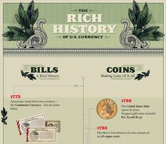 Infographic: The Rich History Of US Currency - DesignTAXI.com