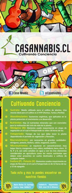 """Boquillas Casannabis """"Tips de Cultivo"""""""