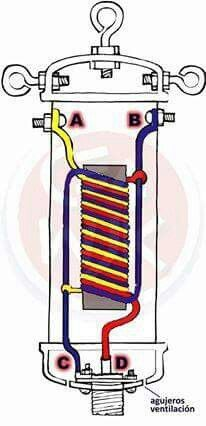 A Balun (Balanced-to-Unbalanced transformer) to connect a (balanced) Dipole Aerial to an unbalanced Coax input of a Receiver, or output from a transmitter. Hf Radio, Radio Kit, Radio Shop, Radios, Diy Electronics, Electronics Projects, Dipole Antenna, Ham Radio Antenna, Lead Acid Battery