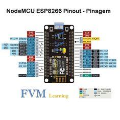 O NodeMCU ESP8266 é um módulo que contem 30 pinos de entrada e saída, que são os GPIOs, e são eles os responsáveis pela leitura de sensores de entrada e comandos de saída para módulos de cargas externas. Segue abaixo a figura ilustrativa dos Pinos GPIOs e todos as suas descrições. 30, Internet, Reading, Entrance Halls