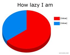 The person who made this chart.  | 35 People Who Will Make You Feel Less Lazy