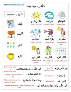 """Learning Arabic MSA ( The weather for the game """"What's the weather? Arabic Phrases, Arabic Words, Arabic Sentences, Arabic Text, Arabic Quotes, Spoken Arabic, Learn Arabic Online, Arabic Alphabet For Kids, Arabic Lessons"""