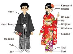 Many Japanese people use these traditional clothes during special events. It is also a symbol of their beliefs.