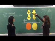 Unutulan Onluk ( Eldeli Toplama İşlemi) ÇOMÜ - YouTube Youtube, Youtubers, Youtube Movies