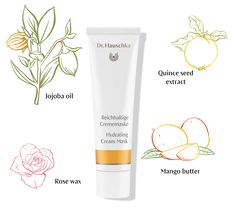 Hydrating Cream Mask ingredients