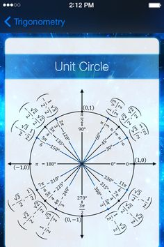 Calculus X on the App Store - Great for Pre Calc and Trig also