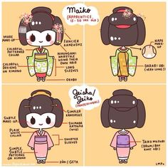 Difference between Maiko and Geiko