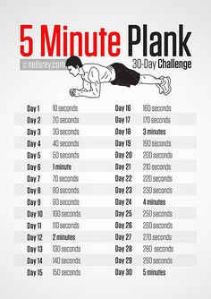 Five Minute Plank 30 Day Challenge