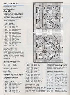 celtic Verdant alphabet 1