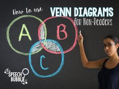 Venn diagrams are a great, visual way to help students learn and understand how to compare and contrast.  However, it can be difficult to use this great strategy when your student can't read or write yet.  Here is my tip on how to effectively use these di