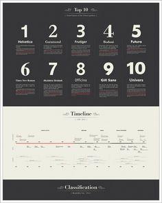 保存版:タイポグラフィの勉強になるインフォグラフィックのまとめ | コリス