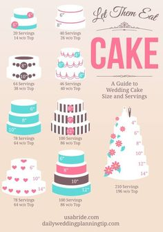 A Guide to Wedding Cake Size & Servings