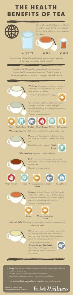 The Health Benefits of Tea [Infographic] Visit purifytea.com for more tips and to customize your own wellness teas