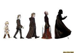 Darth Vader Evolution