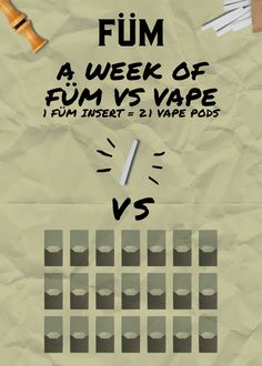 FUM- an essential oil inhaler. 100% Sustainable Materials - No Pods - No Unnecessary Plastic- No harsh Chemicals- Clean Living