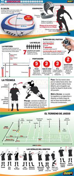 Rugby 7 Río 2016