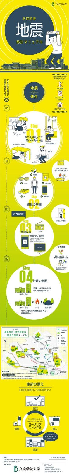 Tokyo, Japan Infographics of Earthquake [ Disaster Survival Manual ] English ver.me(インフォグラミー)infographics Design Web Design, Japan Design, Book Design, Layout Design, Information Design, Information Graphics, Editorial Layout, Editorial Design, Dm Poster