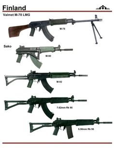 Military Weapons, Weapons Guns, Guns And Ammo, Military Art, Military Service, Assault Weapon, Assault Rifle, Future Weapons, Fire Powers