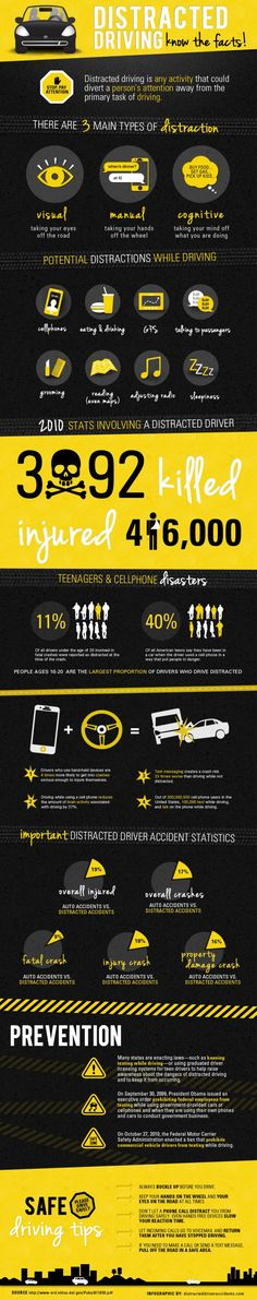 Dangers of Distracted Driving Infographic shows factors and types of Distraction, Potential Distractions while Driving and Prevention of Accidents Safe Driving Tips, Driving Safety, Safe Drive, Distracted Driving, Drunk Driving, Assurance Auto, Lower Case Letters, Digital Marketing, Improve Yourself