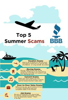 Our Top 5 #BBB Summer Scams appear to be in full force, according to reports on BBB Scam Tracker. Watch out for these especially popular scams this summer.