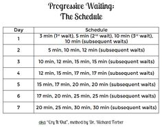 """Progressive Waiting, or the """"Cry It Out"""" Method, by Dr. Richard Ferber"""