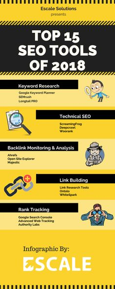 Best Website Designing Company In India, Technology Consulting Best Seo Tools, Keyword Planner, Delhi Ncr, Web Development, Confused, Digital Marketing, Infographic, Web Design, Hacks