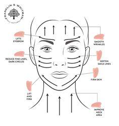 Rolo Facial e Gua Sha Quartzo Rosa e Jade Jade Rolling, Gua Sha Facial, Face Yoga, Face Massage, Gua Sha Massage, Massage Room, Face Skin Care, Tips Belleza, Skin Firming
