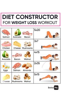 Weight Loss Meals, Fast Weight Loss, Weight Loss Tips, How To Lose Weight Fast, Weight Gain, Fat Fast, Key To Losing Weight, Weight Loss Results, Weight Loss Diet Plan