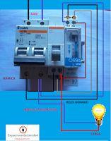 Esquemas eléctricos: manual automatico con maniobra reloj horario