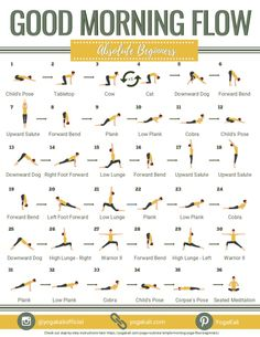 Nov 2019 - A quick, yet effective morning yoga flow to prepare you for the coming day, whether you're a regular yogi or a beginner. Yoga Sequence For Beginners, Yoga Flow Sequence, Yoga Routine For Beginners, Meditation For Beginners, Basic Yoga For Beginners, Yoga Stretches For Beginners, Beginner Yoga Sequences, Chakra For Beginners, Yoga Bewegungen