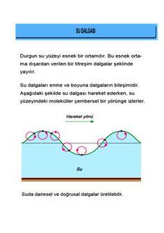 Su ses deprem dalgaları